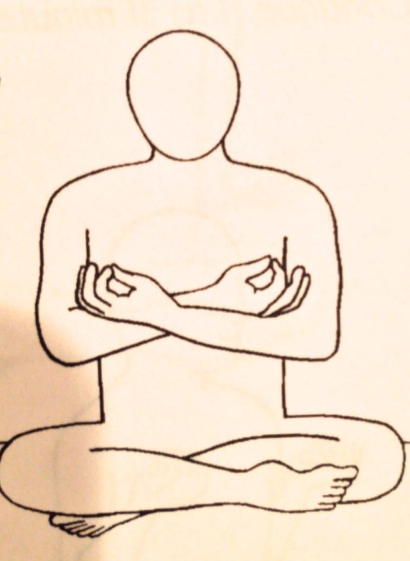 Heart-Cross Meditation